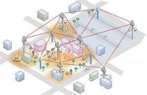 wireless-campus-300x194